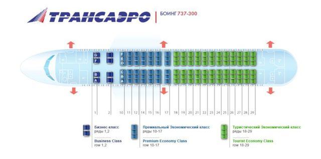 Боинг 737: схема салона, расположение лучших мест, характеристики, скорость, вес