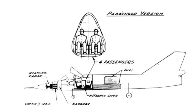 Сверхзвуковые самолеты: скорости полета, военные и пассажирские модели, первые истребители в СССР и России