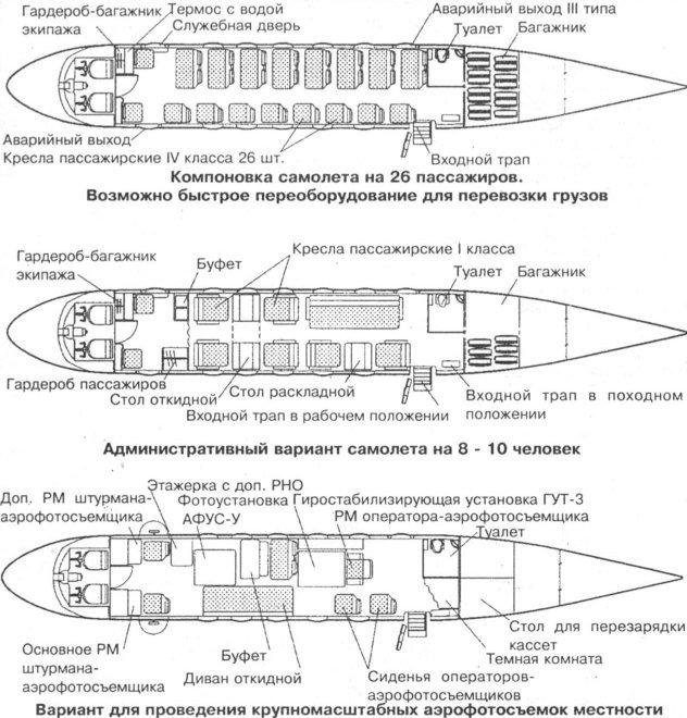 Самолет Ан-38: технические характеристики, описание и модификации