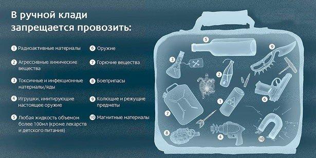 Что взять с собой в самолет? - samoletos.ru