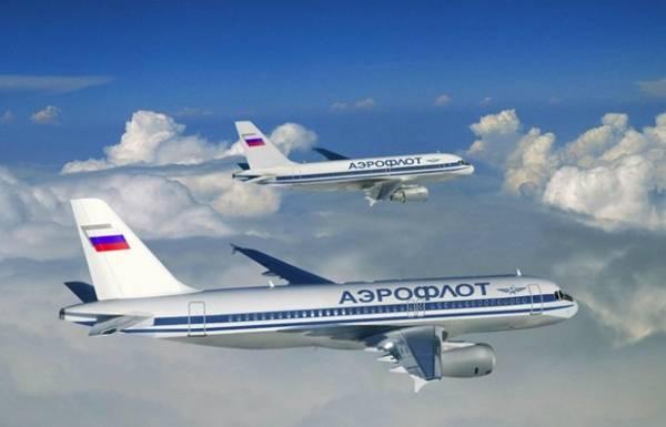 История авиации - samoletos.ru