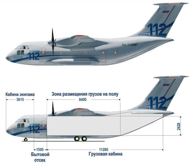 Транспортный самолет Ил-112: описание, характеристики, конструкция