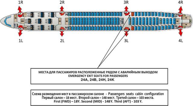 Самолет airbus a330: схема салона, расположение лучших мест, характеристики и модификации