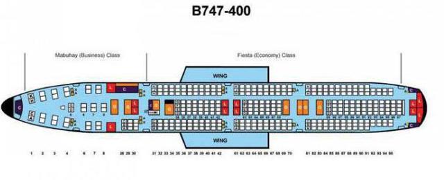 Боинг 747: модификации, характеристики двухэтажного самолета, расход топлива, вместимость, скорость, вес