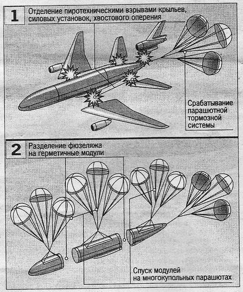 Почему в самолетах нет парашютов: есть ли спасательные приспособления для пассажиров, причины экономического и технического плана, иные меры безопасности в полете