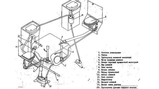 Как в самолете устроен туалет: как работает, куда деваются все отходы, как пользоваться, как выглядит